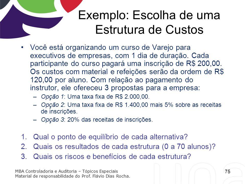 Exemplo: Escolha de uma Estrutura de Custos Você está organizando um curso de Varejo para executivos de empresas, com 1 dia de duração. Cada participa