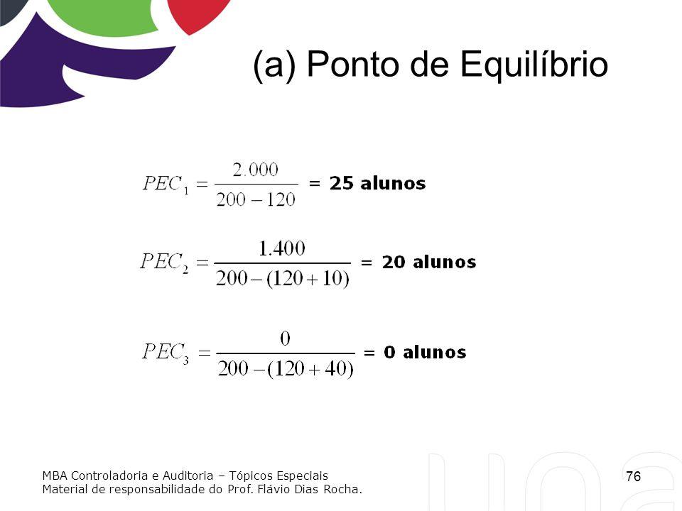 (a) Ponto de Equilíbrio 76 MBA Controladoria e Auditoria – Tópicos Especiais Material de responsabilidade do Prof. Flávio Dias Rocha.