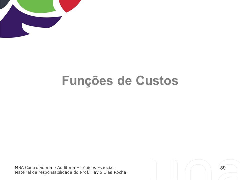 89 Funções de Custos MBA Controladoria e Auditoria – Tópicos Especiais Material de responsabilidade do Prof. Flávio Dias Rocha.