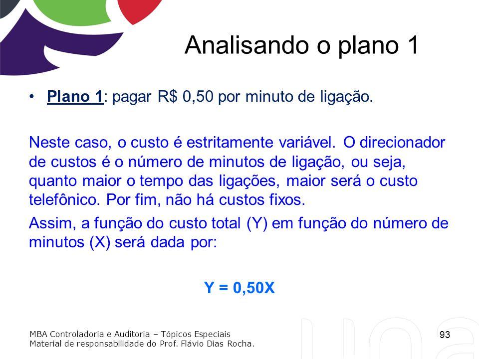 Analisando o plano 1 Plano 1: pagar R$ 0,50 por minuto de ligação. Neste caso, o custo é estritamente variável. O direcionador de custos é o número de