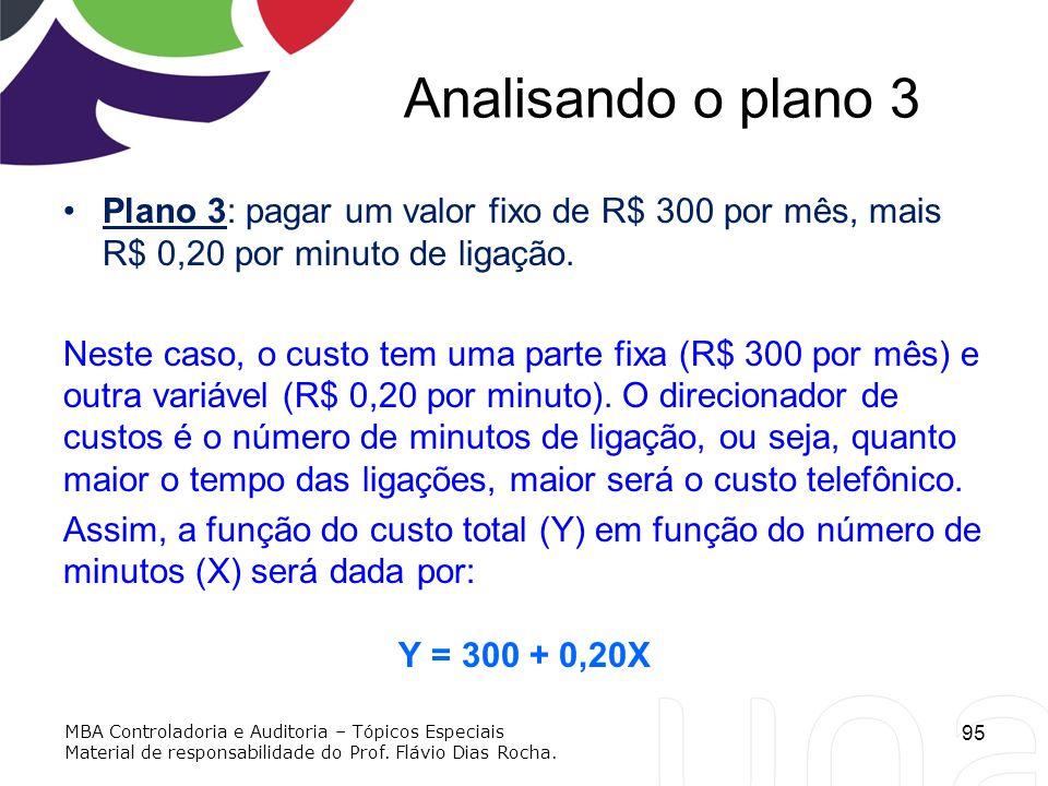 Analisando o plano 3 Plano 3: pagar um valor fixo de R$ 300 por mês, mais R$ 0,20 por minuto de ligação. Neste caso, o custo tem uma parte fixa (R$ 30