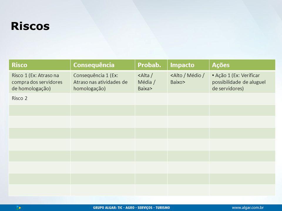 Área, dia/mês/ano Riscos RiscoConsequênciaProbab.ImpactoAções Risco 1 (Ex: Atraso na compra dos servidores de homologação) Consequência 1 (Ex: Atraso