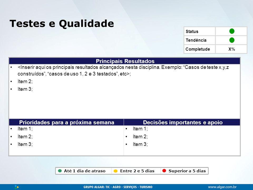 Área, dia/mês/ano Testes e Qualidade Status  Tendência  CompletudeX% Principais Resultados ; Item 2; Item 3; Prioridades para a próxima semanaDecisõ