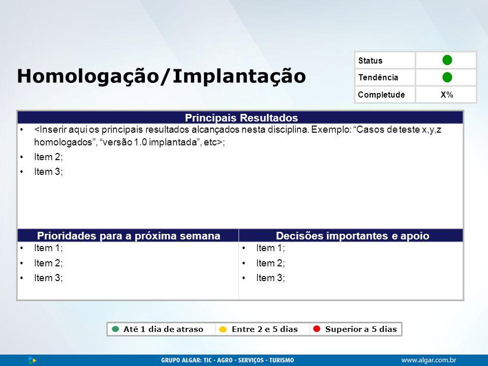 Área, dia/mês/ano Homologação/Implantação Status  Tendência  CompletudeX% Principais Resultados ; Item 2; Item 3; Prioridades para a próxima semanaD