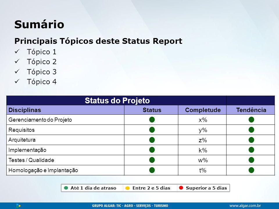 Área, dia/mês/ano Sumário Principais Tópicos deste Status Report Tópico 1 Tópico 2 Tópico 3 Tópico 4 Status do Projeto DisciplinasStatusCompletudeTend