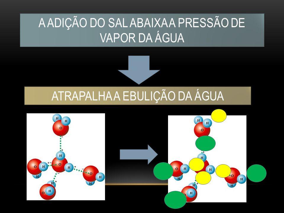 A ADIÇÃO DO SAL ABAIXA A PRESSÃO DE VAPOR DA ÁGUA ATRAPALHA A EBULIÇÃO DA ÁGUA