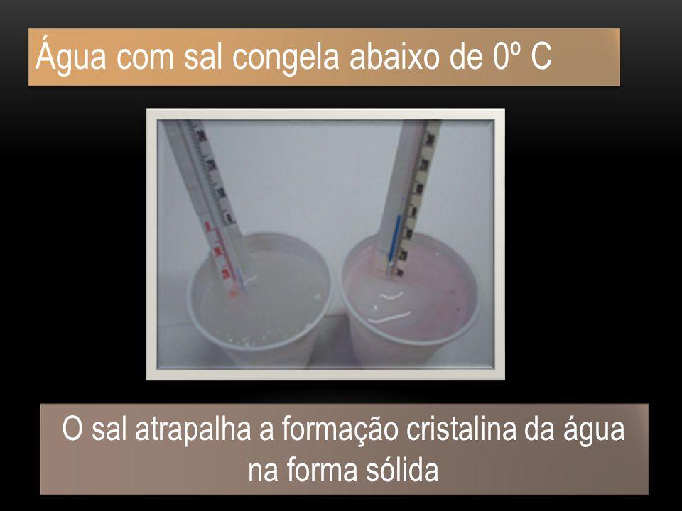 Água com sal congela abaixo de 0º C O sal atrapalha a formação cristalina da água na forma sólida
