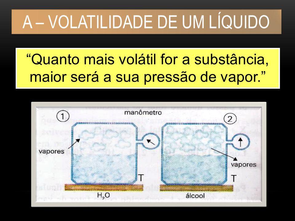 A – VOLATILIDADE DE UM LÍQUIDO Quanto mais volátil for a substância, maior será a sua pressão de vapor.