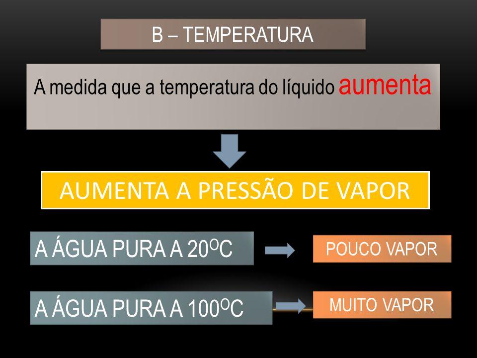 B – TEMPERATURA A medida que a temperatura do líquido aumenta AUMENTA A PRESSÃO DE VAPOR A ÁGUA PURA A 20 O C A ÁGUA PURA A 100 O C POUCO VAPOR MUITO