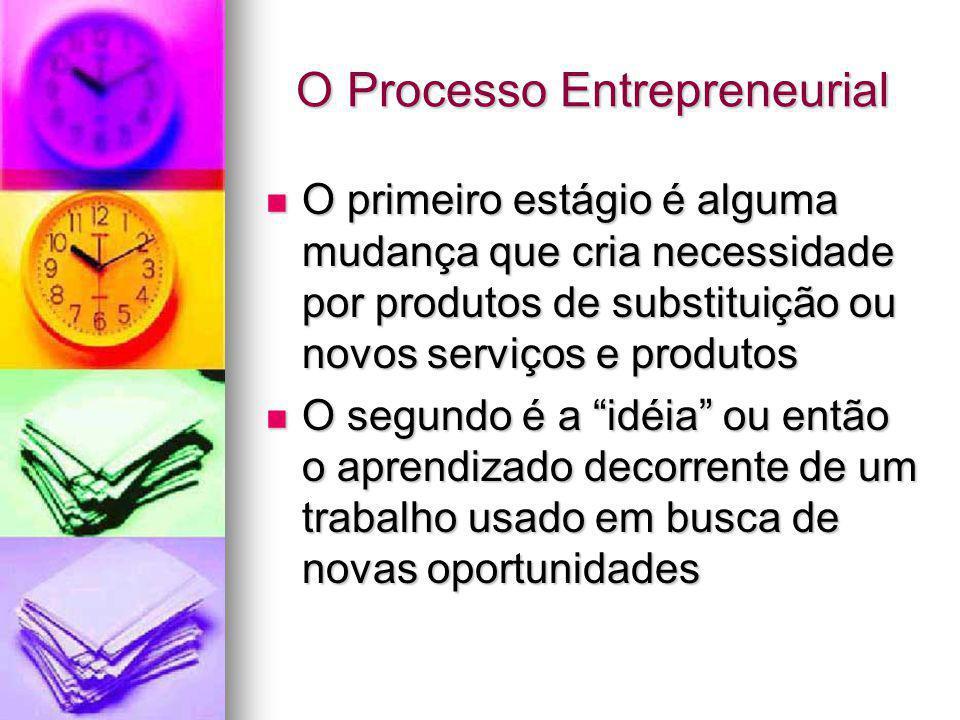 O Processo Entrepreneurial O primeiro estágio é alguma mudança que cria necessidade por produtos de substituição ou novos serviços e produtos O primei