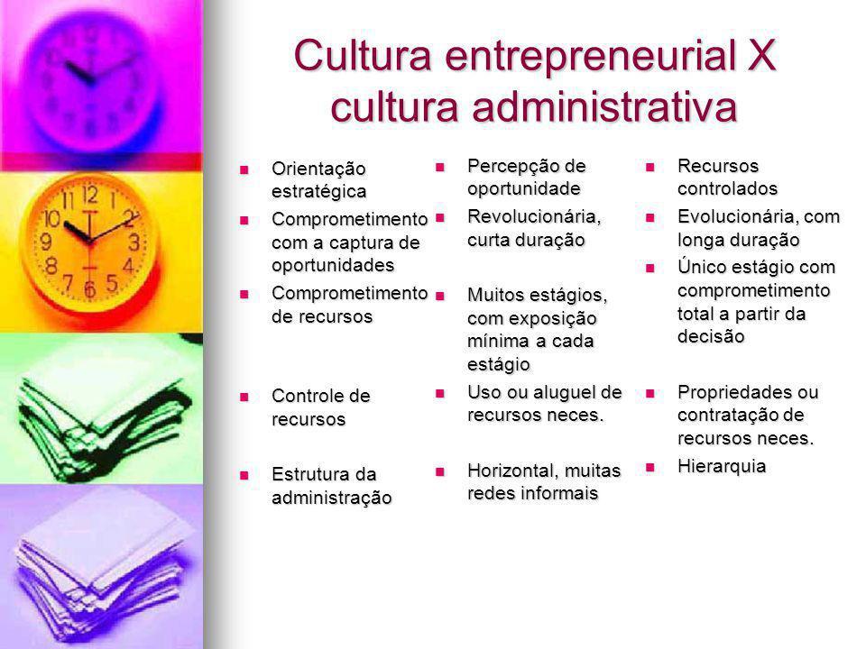 Cultura entrepreneurial X cultura administrativa Orientação estratégica Orientação estratégica Comprometimento com a captura de oportunidades Comprome