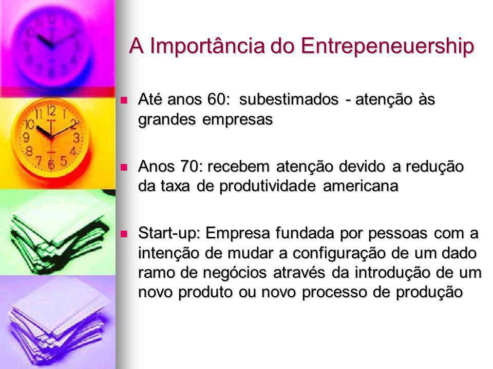 A Importância do Entrepeneuership Até anos 60: subestimados - atenção às grandes empresas Até anos 60: subestimados - atenção às grandes empresas Anos