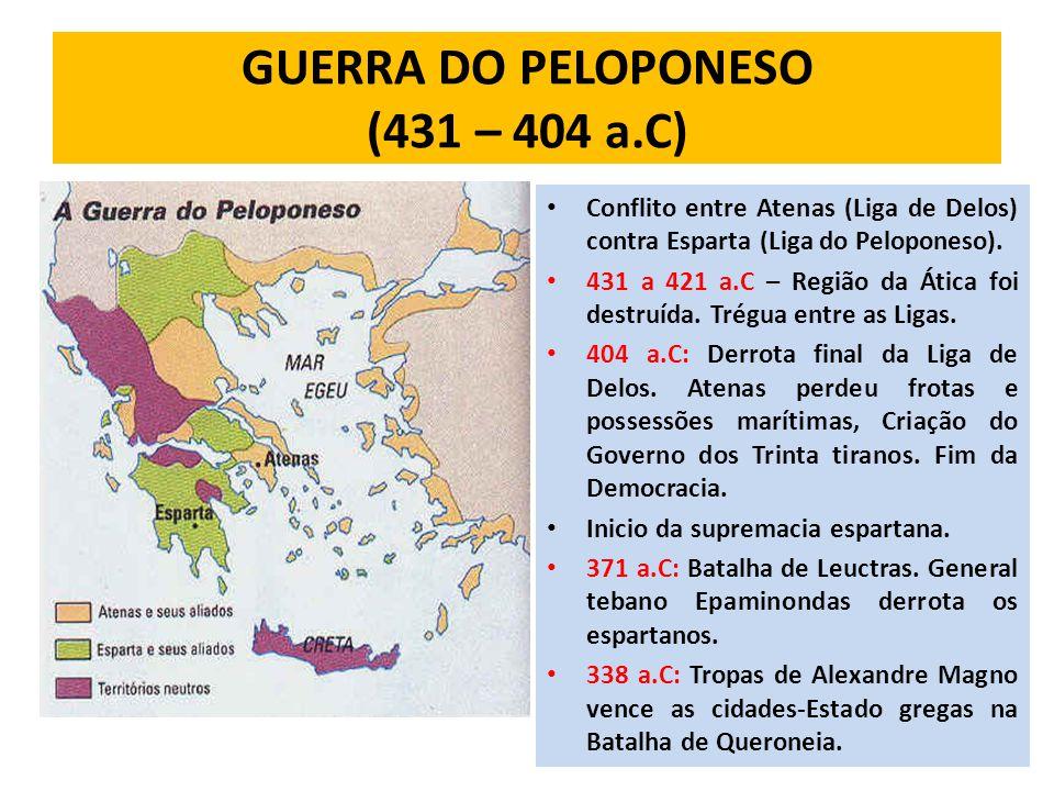 GUERRA DO PELOPONESO (431 – 404 a.C) Conflito entre Atenas (Liga de Delos) contra Esparta (Liga do Peloponeso). 431 a 421 a.C – Região da Ática foi de