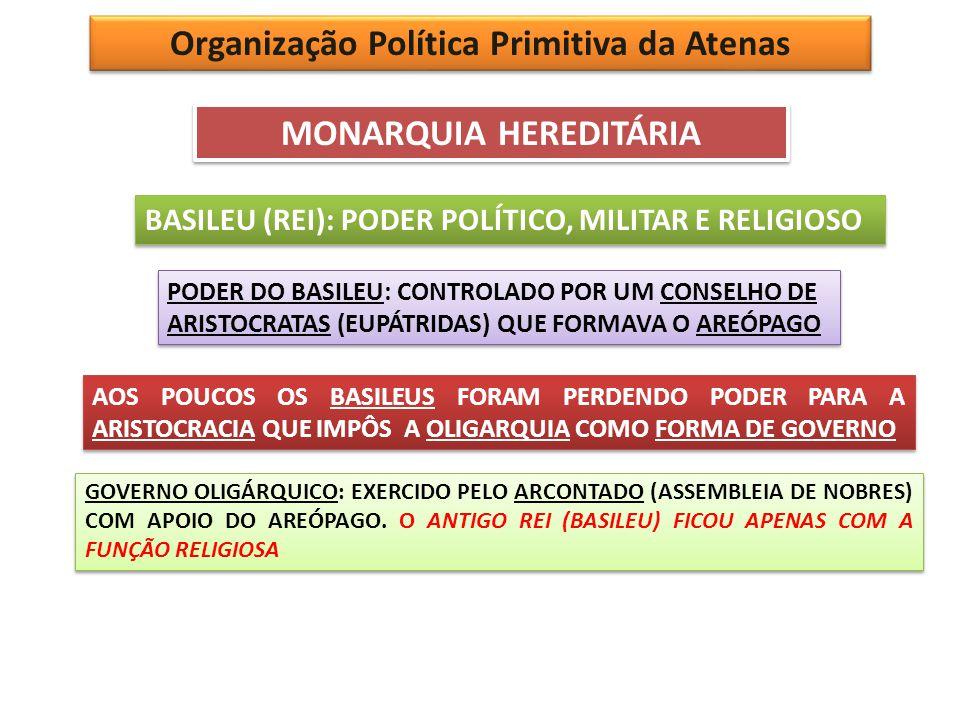 Organização Política Primitiva da Atenas MONARQUIA HEREDITÁRIA BASILEU (REI): PODER POLÍTICO, MILITAR E RELIGIOSO PODER DO BASILEU: CONTROLADO POR UM CONSELHO DE ARISTOCRATAS (EUPÁTRIDAS) QUE FORMAVA O AREÓPAGO AOS POUCOS OS BASILEUS FORAM PERDENDO PODER PARA A ARISTOCRACIA QUE IMPÔS A OLIGARQUIA COMO FORMA DE GOVERNO GOVERNO OLIGÁRQUICO: EXERCIDO PELO ARCONTADO (ASSEMBLEIA DE NOBRES) COM APOIO DO AREÓPAGO.