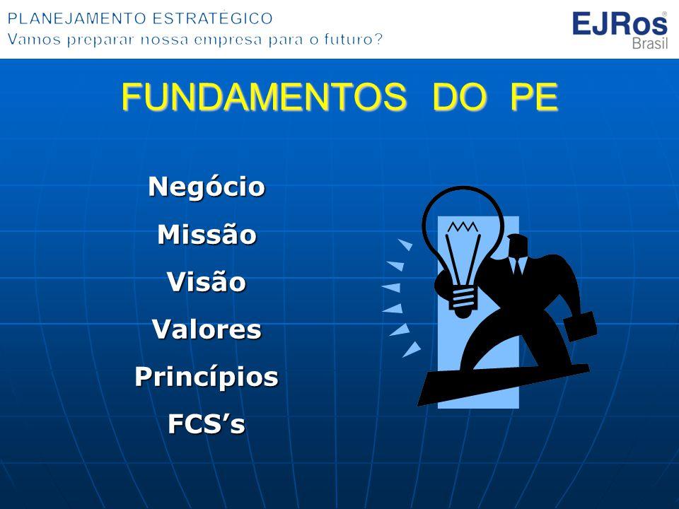 NegócioMissãoVisãoValoresPrincípiosFCS's FUNDAMENTOS DO PE