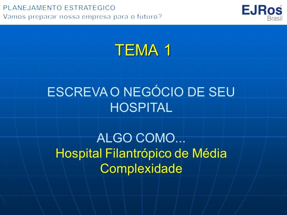 TEMA 1 ESCREVA O NEGÓCIO DE SEU HOSPITAL ALGO COMO... Hospital Filantrópico de Média Complexidade