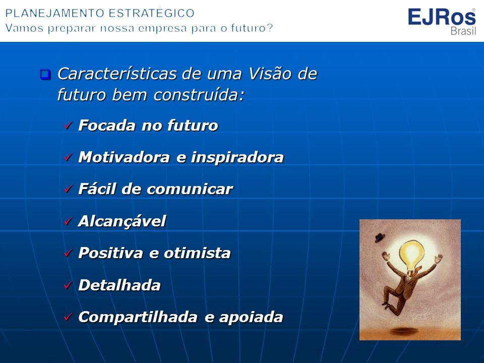  Características de uma Visão de futuro bem construída: Focada no futuro Focada no futuro Motivadora e inspiradora Motivadora e inspiradora Fácil de comunicar Fácil de comunicar Alcançável Alcançável Positiva e otimista Positiva e otimista Detalhada Detalhada Compartilhada e apoiada Compartilhada e apoiada