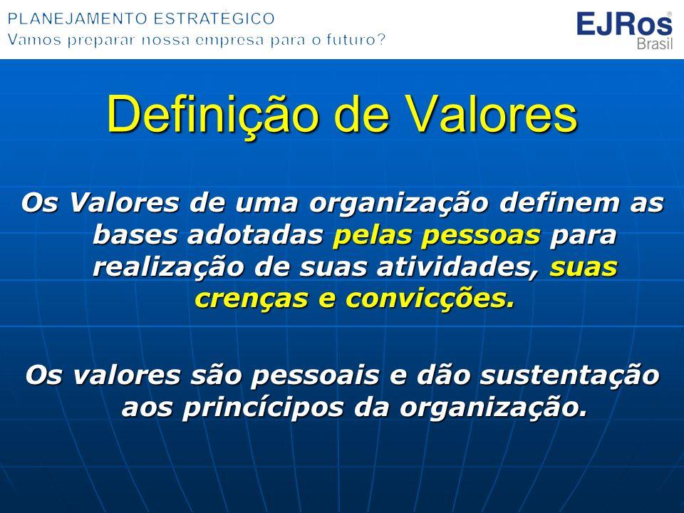 Definição de Valores Os Valores de uma organização definem as bases adotadas pelas pessoas para realização de suas atividades, suas crenças e convicçõ