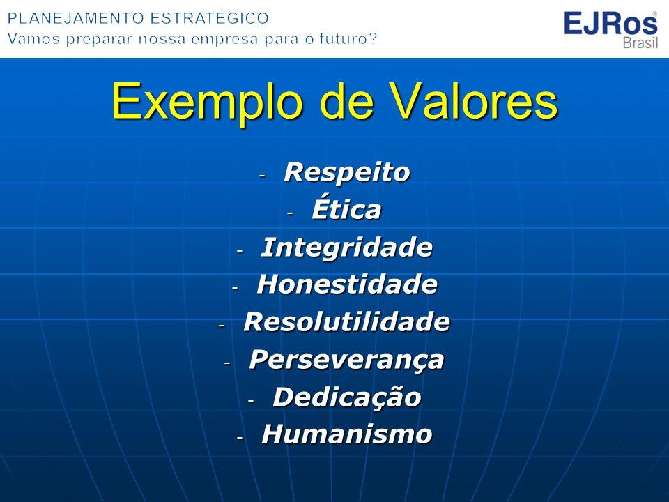Exemplo de Valores - Respeito - Ética - Integridade - Honestidade - Resolutilidade - Perseverança - Dedicação - Humanismo