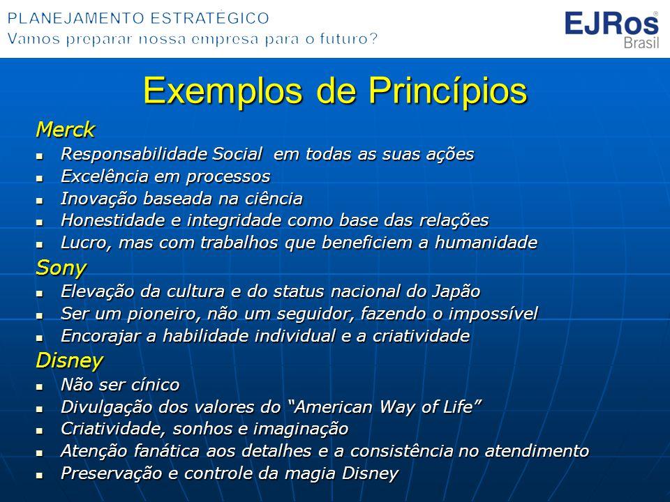 Exemplos de Princípios Merck Responsabilidade Social em todas as suas ações Responsabilidade Social em todas as suas ações Excelência em processos Exc