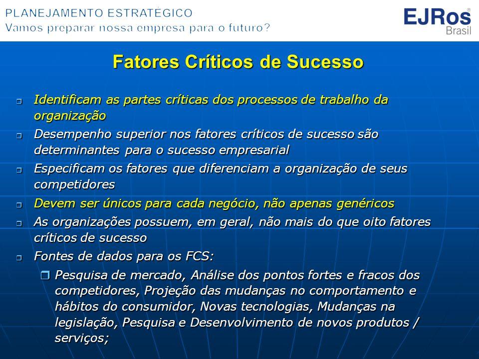 Fatores Críticos de Sucesso r Identificam as partes críticas dos processos de trabalho da organização r Desempenho superior nos fatores críticos de su