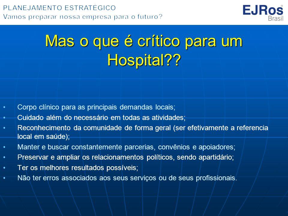 Mas o que é crítico para um Hospital?? Corpo clínico para as principais demandas locais; Cuidado além do necessário em todas as atividades; Reconhecim