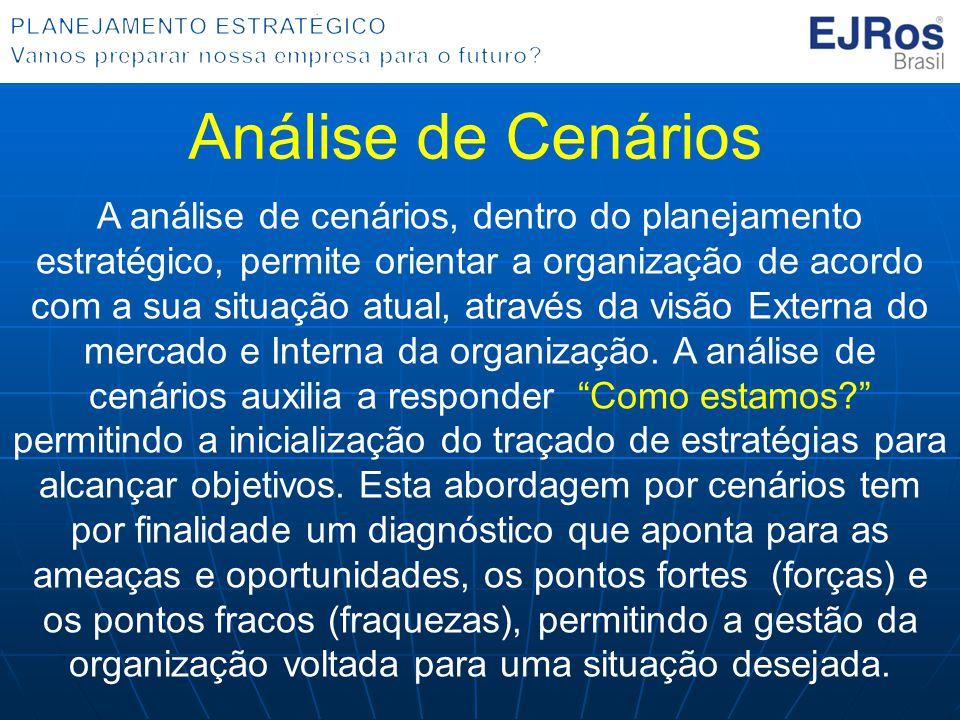 A análise de cenários, dentro do planejamento estratégico, permite orientar a organização de acordo com a sua situação atual, através da visão Externa
