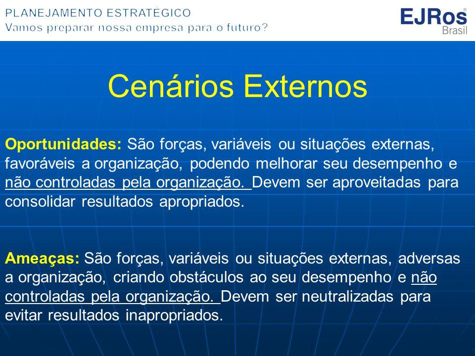 Oportunidades: São forças, variáveis ou situações externas, favoráveis a organização, podendo melhorar seu desempenho e não controladas pela organização.