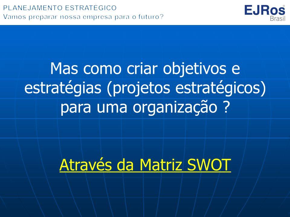 Mas como criar objetivos e estratégias (projetos estratégicos) para uma organização ? Através da Matriz SWOT