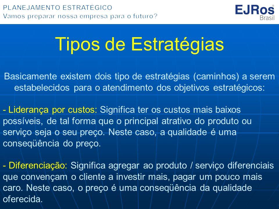 Tipos de Estratégias Basicamente existem dois tipo de estratégias (caminhos) a serem estabelecidos para o atendimento dos objetivos estratégicos: - Liderança por custos: Significa ter os custos mais baixos possíveis, de tal forma que o principal atrativo do produto ou serviço seja o seu preço.