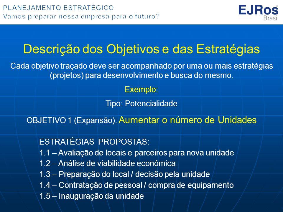 Descrição dos Objetivos e das Estratégias Cada objetivo traçado deve ser acompanhado por uma ou mais estratégias (projetos) para desenvolvimento e bus