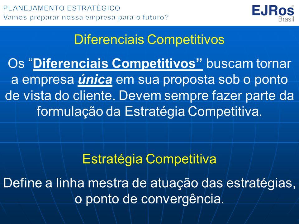 Diferenciais Competitivos Os Diferenciais Competitivos buscam tornar a empresa única em sua proposta sob o ponto de vista do cliente.