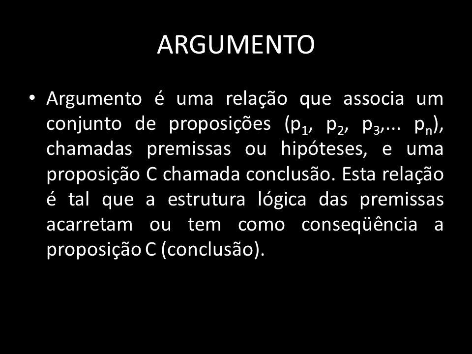 ARGUMENTO Argumento é uma relação que associa um conjunto de proposições (p 1, p 2, p 3,... p n ), chamadas premissas ou hipóteses, e uma proposição C