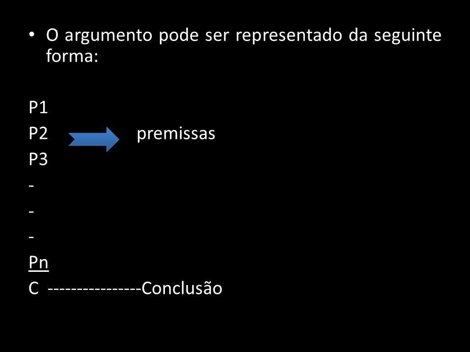 O argumento pode ser representado da seguinte forma: P1 P2 premissas P3 - Pn C ----------------Conclusão