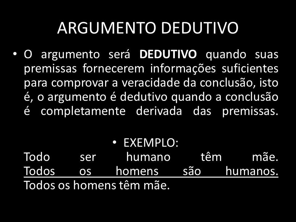 ARGUMENTO DEDUTIVO O argumento será DEDUTIVO quando suas premissas fornecerem informações suficientes para comprovar a veracidade da conclusão, isto é