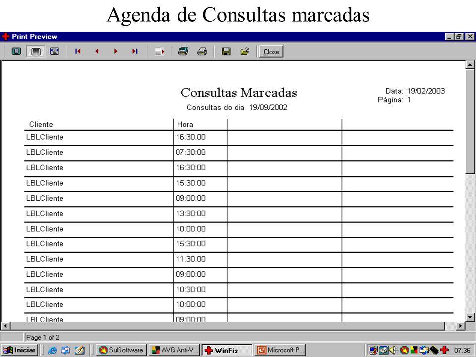 Agenda de Consultas marcadas