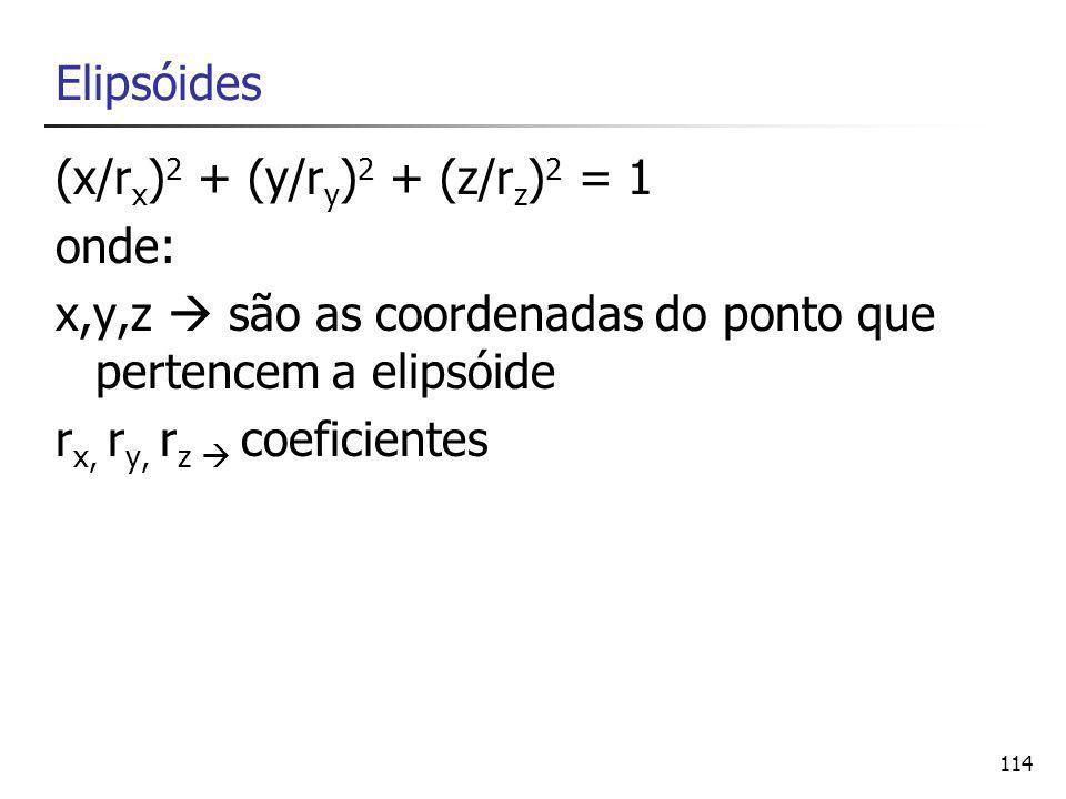 114 Elipsóides (x/r x ) 2 + (y/r y ) 2 + (z/r z ) 2 = 1 onde: x,y,z  são as coordenadas do ponto que pertencem a elipsóide r x, r y, r z  coeficientes