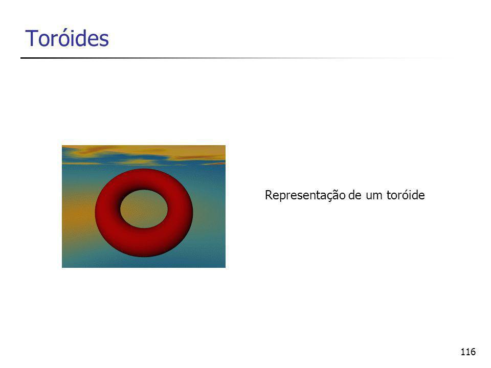 116 Toróides Representação de um toróide