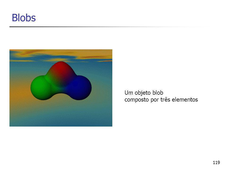 119 Blobs Um objeto blob composto por três elementos