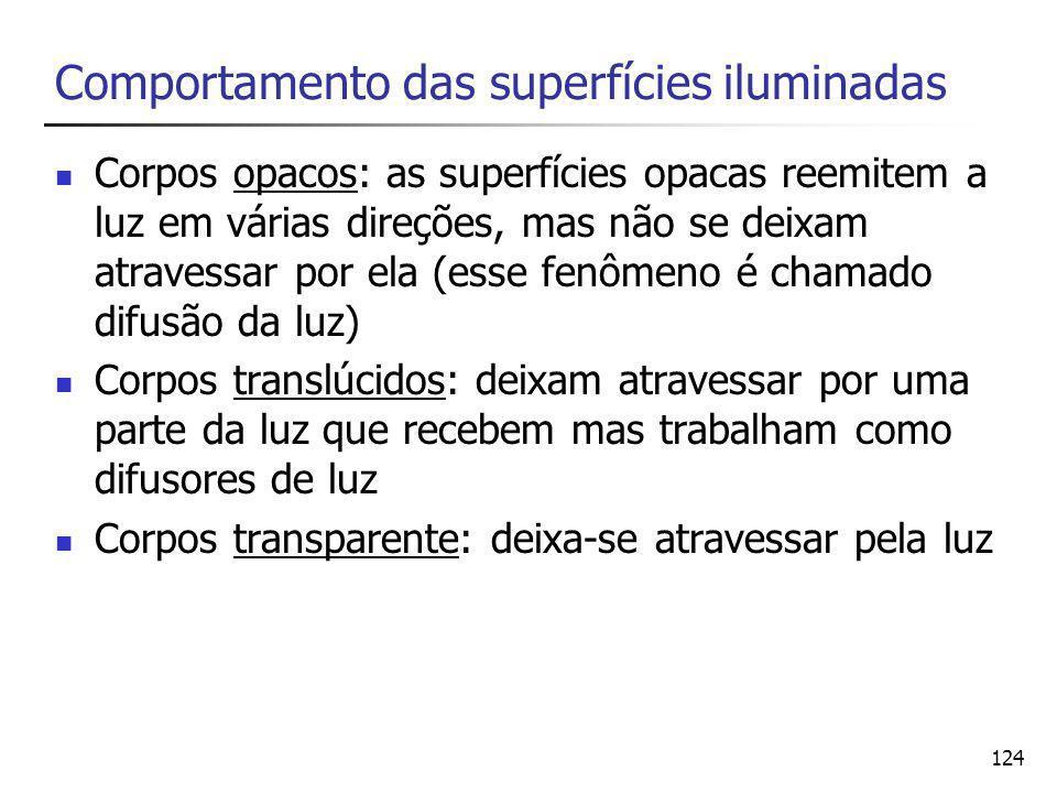 124 Comportamento das superfícies iluminadas Corpos opacos: as superfícies opacas reemitem a luz em várias direções, mas não se deixam atravessar por ela (esse fenômeno é chamado difusão da luz) Corpos translúcidos: deixam atravessar por uma parte da luz que recebem mas trabalham como difusores de luz Corpos transparente: deixa-se atravessar pela luz
