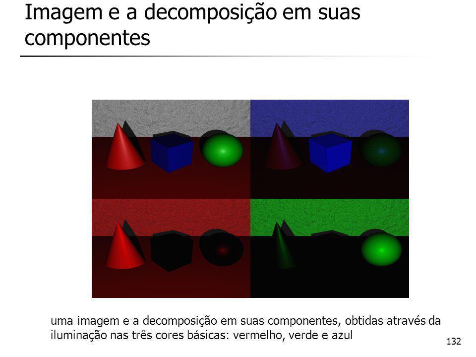 132 Imagem e a decomposição em suas componentes uma imagem e a decomposição em suas componentes, obtidas através da iluminação nas três cores básicas: vermelho, verde e azul