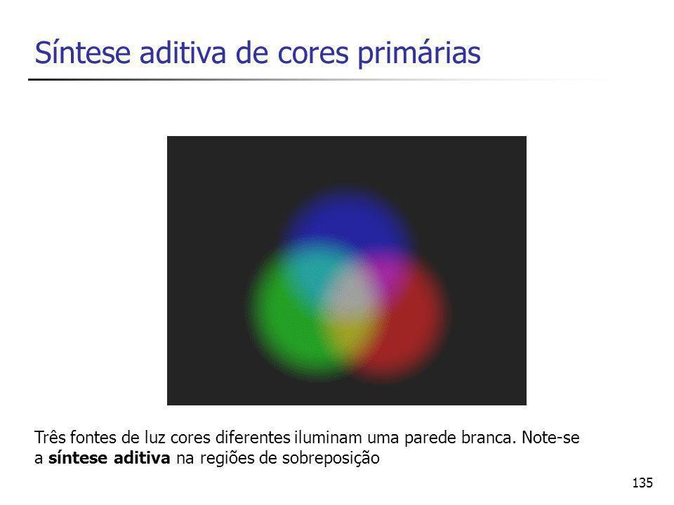 135 Síntese aditiva de cores primárias Três fontes de luz cores diferentes iluminam uma parede branca.