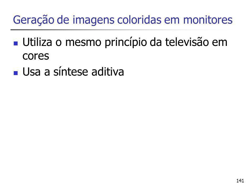 141 Geração de imagens coloridas em monitores Utiliza o mesmo princípio da televisão em cores Usa a síntese aditiva