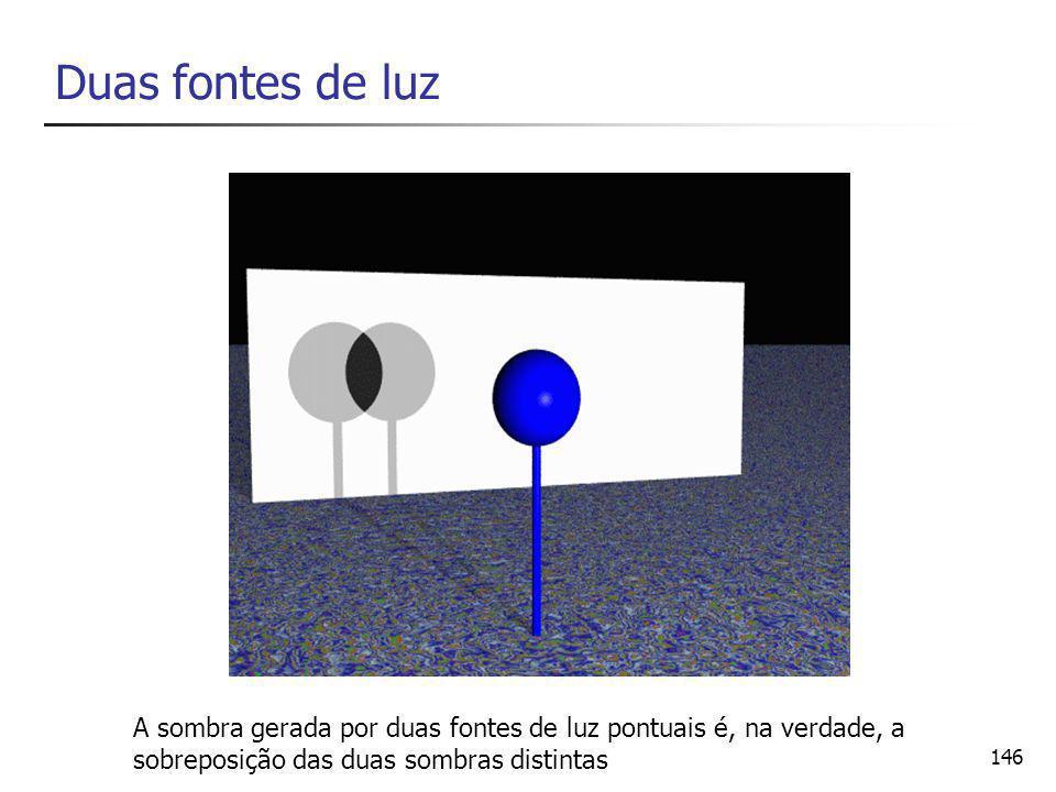 147 Fonte de luz extensa Pode ser modelada por quantidade infinita de fontes pontuais região de transição entre a iluminação e a sombra é chamada de penumbra