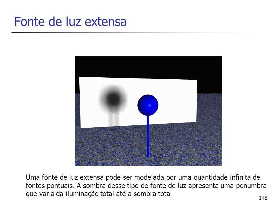148 Fonte de luz extensa Uma fonte de luz extensa pode ser modelada por uma quantidade infinita de fontes pontuais.
