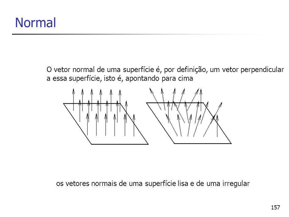 157 Normal os vetores normais de uma superfície lisa e de uma irregular O vetor normal de uma superfície é, por definição, um vetor perpendicular a essa superfície, isto é, apontando para cima
