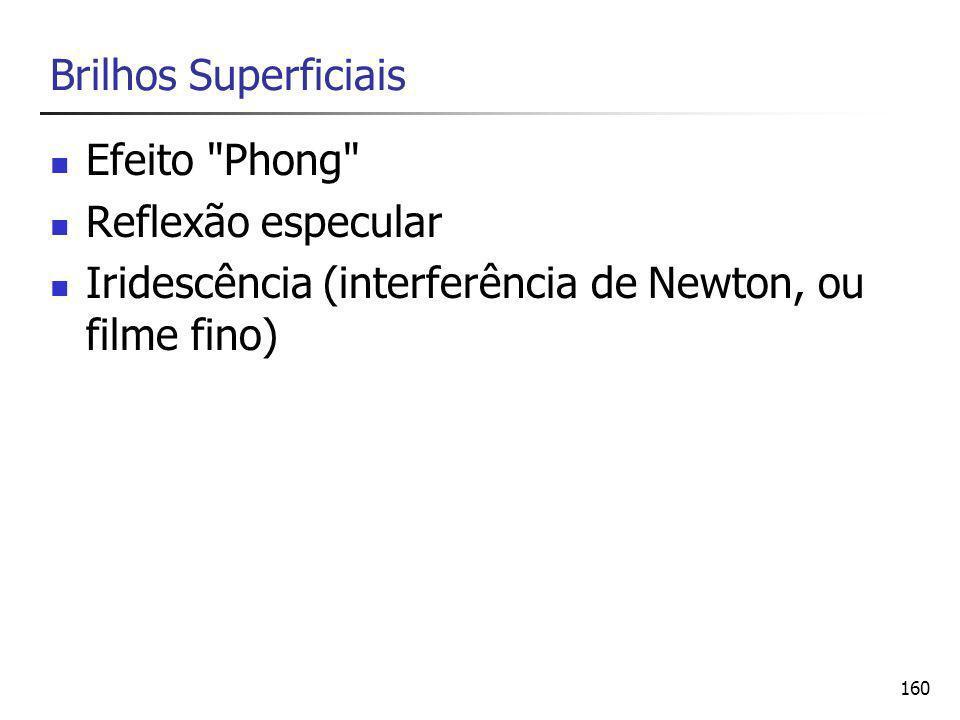 160 Brilhos Superficiais Efeito Phong Reflexão especular Iridescência (interferência de Newton, ou filme fino)