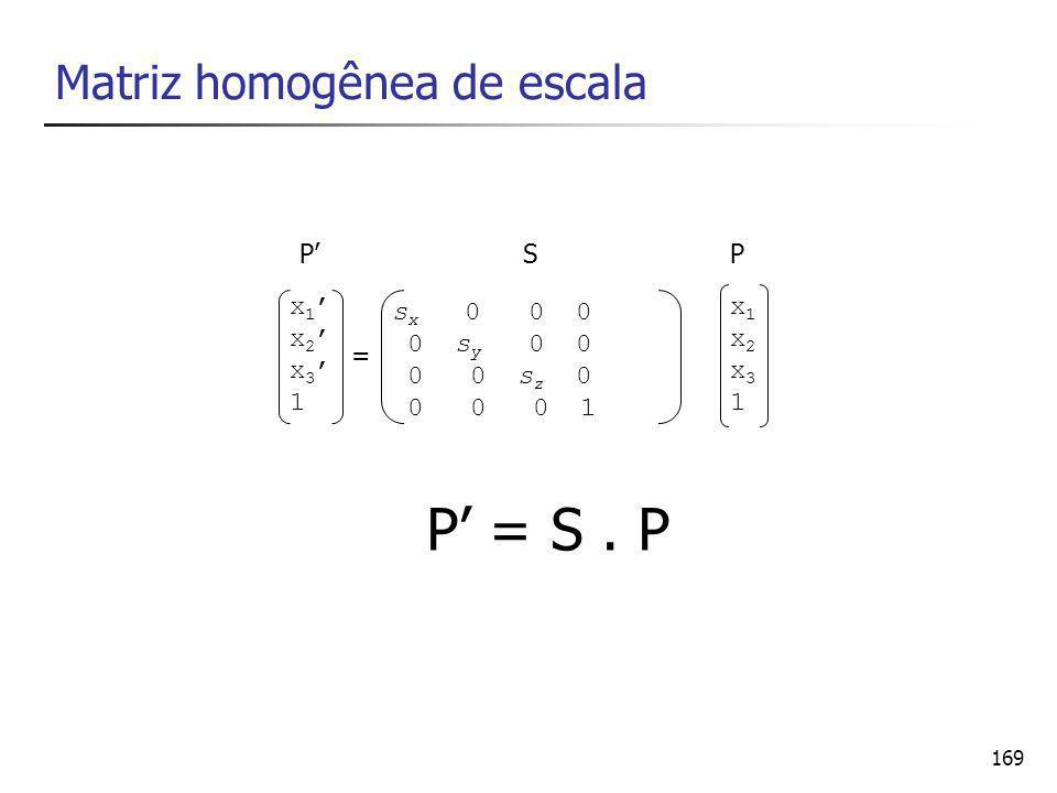 169 Matriz homogênea de escala x1'x2'x3'1x1'x2'x3'1 s x 0 0 0 0 s y 0 0 0 0 s z 0 0 0 0 1 x1x2x31x1x2x31 = P' = S.