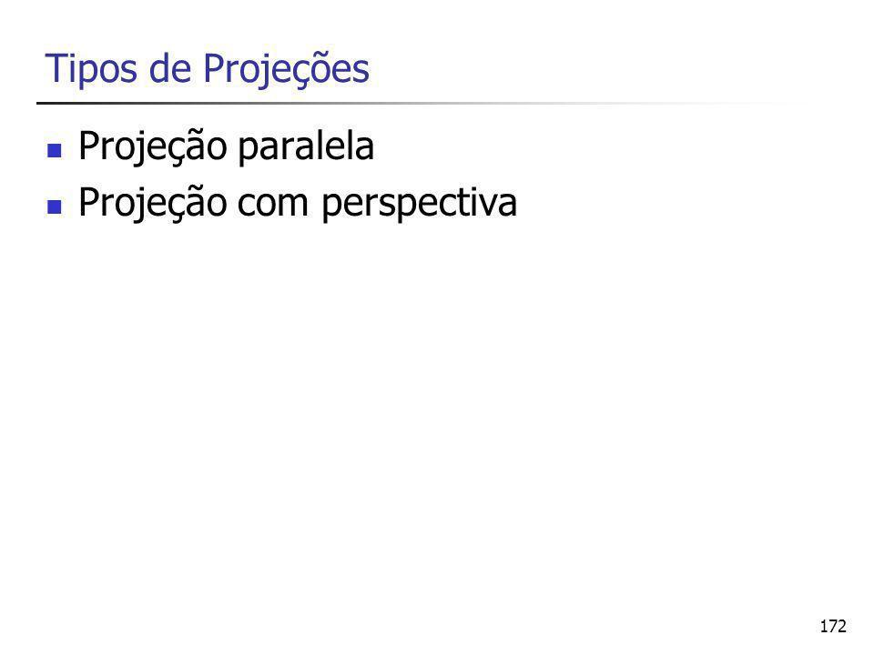 172 Tipos de Projeções Projeção paralela Projeção com perspectiva