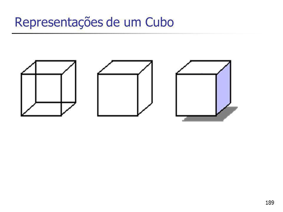 189 Representações de um Cubo